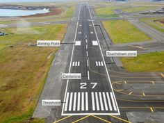 VIDEO: ICAO Aviation English: Runway Markings - YouTube