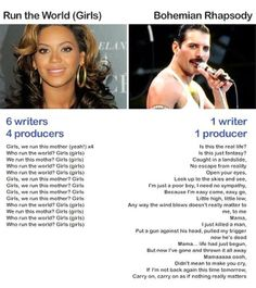 Show how s**t a lot the process and outcome of most modern music actually is.