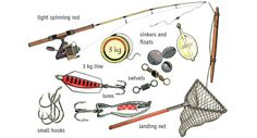 Brief introduction about fishing equipment, fishing tool.