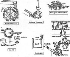 lowell mills definition
