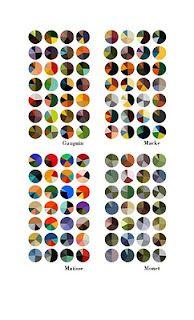 Color Chart for Gauguin, Macke, Monet & Matisse by artist Arthur Buxton Colour Pallette, Colour Schemes, Typographie Fonts, Color Pairing, Henri Matisse, Color Theory, Famous Artists, Pantone, Color Inspiration
