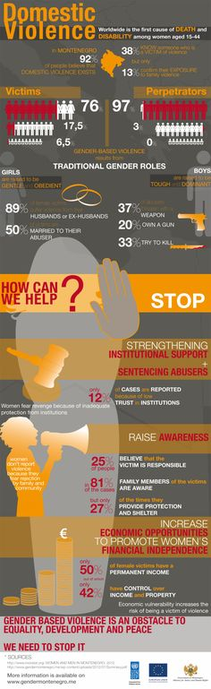 Domestic Violence [INFOGRAPHIC]