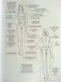 Building my basic bust pattern, to my measurements, with the flat cut technique - Nine Couture - Sewing Lessons, Sewing Hacks, Sewing Projects, Sewing Tips, Diy Projects, Fashion Terminology, Costumes Couture, Techniques Couture, Creation Couture