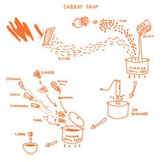 Picture Cook: A Graphic Cookbook by Katie Shelly, via Behance