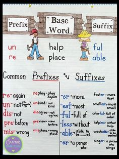 Crafting Connections: Prefixes and Suffixes Anchor Chart {plus FREE task cards!}