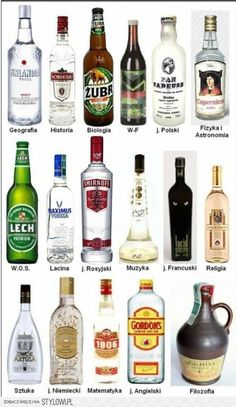 Hypebeast, Vodka Bottle, Humor, Drinks, Memes, Funny, Geography, Alcohol, Drinking