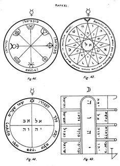 The Key of Solomon: Plates: Plate XI