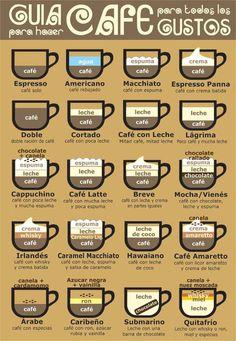 Cafe para todos los gustos