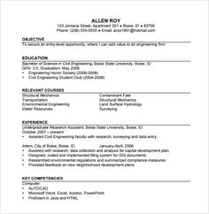 Lab Technician Resume Laboratory Technician Resume Resume