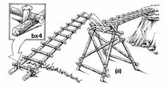 Pioneering | Lock Trestle Bridge | Scouts | Bridges