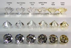 diamond chart | At Gemone Diamonds, you'll find only the finest diamonds with color ...