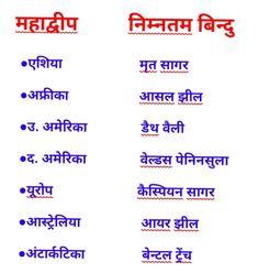 Gk In Hindi, English Vocabulary