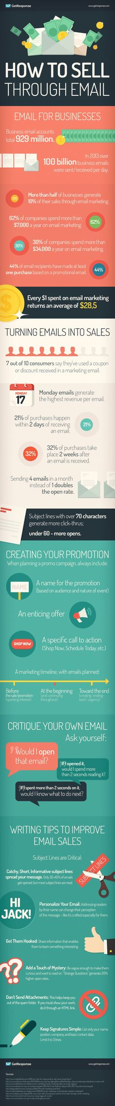How to Sell Through Email http://www.socialmediamamma.com Email marketing Infographic