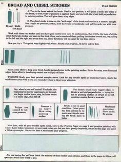 Peinture décorative EN Techniques pour apprendre à peindre sur le bois Brush Stroke Workbook - Angelines-NINES - Álbumes web de Picasa