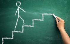 Med denne guide kan du trin for trin komme i gang med at få styr på fin gæld.