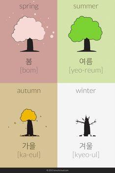 The words for the four seasons in Korean are: Summer: Spring: 봄 (bom), 여름 (yeo-reum), Autumn / Fall: 가을 (ka-eul), and finally Winter 겨울 (kyeo-ul). Learn Basic Korean, Learn Japanese Words, Korean Words Learning, Japanese Language Learning, Korean Phrases, Korean Quotes, Korean Text, Speak Korean, Learn Korean Alphabet