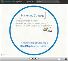 Check out @The Media Octopus' first SlideShare presentation looking at the 'Fundamental Elements of a Business Marketing Strategy': http://www.slideshare.net/TheMediaOctopus/fundamental-elements-of-a-business-marketing-strategy