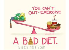Remember That- But I can help if you skip a day or two! Missskinnyfit.com
