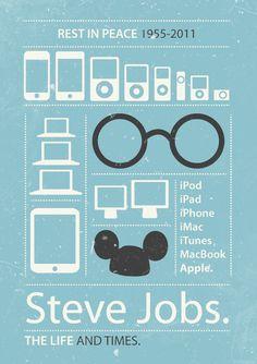 Steve Jobs 1955 - 2011 | by Kristian Hay