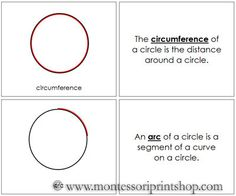 The Study of a Circle Book: illustrates and describes 14 Parts of a Circle.