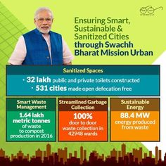 Let us all contribute our bit towards Swachh Bharat Mission. #HarsimratKaurBadal #SwachhBharatMission #NarendraModi