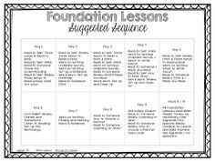 True Life I'm a Teacher!: Daily 5 {Second Edition} Book Study Chapter 6 - Foundation Lessons