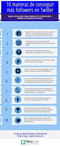 10 maneras de conseguir followers en Twitter Creada por @Maria Angeles Vallejo Bernal y @Alfredo Vela ticsyformacion.com #infografia #infographic #socialmedia