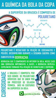 Saiba mais sobre a química envolvida na fabricação da Brazuca, a bola da copa do mundo, que não possui costuras e é composta de apenas 6 gu...