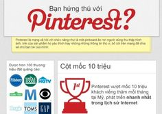 """Pinterest - Mạng xã hội """"gái xinh"""" phát triển nhanh nhất lịch sử Internet"""