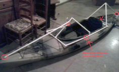 kayak frame