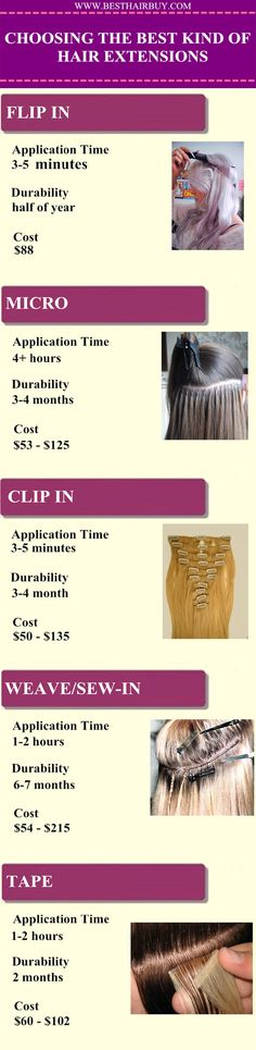 #BestHairBuy. Choose the best kind hair extensions. For the approximate application and the durability depending on the correct care and use.