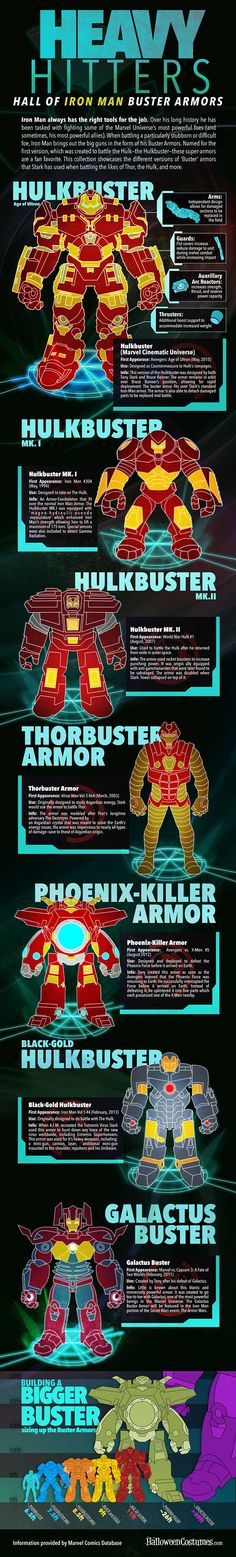 http://smashcave.com/wp-content/uploads/2015/04/Hulkbuster-Infographic.jpg