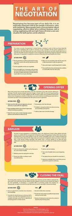 The Art Of Negotiation Infographic - Learn how I made it to 100K in one months with e-commerce!