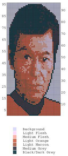sandylandya@outlook.es http://knitting-and.com/knitting/patterns/charts/graphics/drmccoy.gif