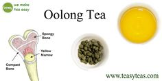 Where to buy oolong tea Oolong Tea Benefits, Decay, Tooth, Canning, Home Canning, Teeth, Conservation