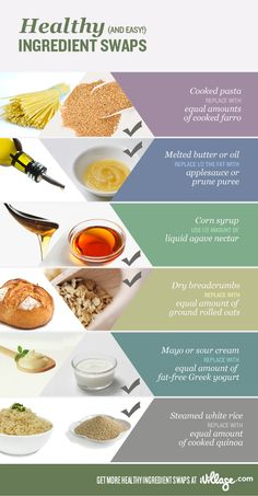 Healthy Food Swaps: Eat This and Lose Weight. #weightloss http://www.ivillage.com/how-make-healthy-ingredient-substitutions/3-b-71782#71827?cid=pin|healthyliving|healthyswaps|1-16-13