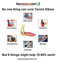 6 thing that can cure Tennis Elbow. - My WordPress Website Tennis Elbow Symptoms, Tennis Elbow Relief, Tennis Elbow Exercises, Elbow Anatomy, Tendinitis Elbow, Elbow Pain, Tennis Funny, Sports Therapy, Sports Massage