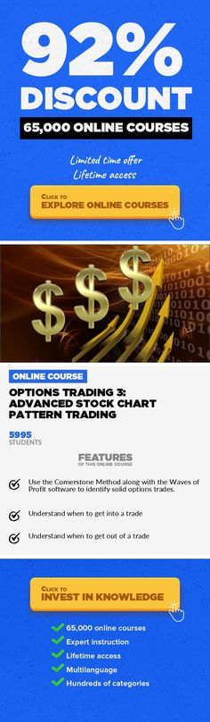 """Options Trading 3: Advanced Stock Chart Pattern Trading Finance, Business #onlinecourses #skillspreschool #onlinebusinessideasDiscover a highly profitable day trading strategy with Stock Option Trading software to make quick gains in any market. This is our third proven course on Stock Options andChart Pattern Trading. We strongly recommend you take """"Stock Options Trading Level 1 - Make Money ..."""