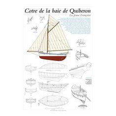 Cotre de la baie de Quiberon, plan de modélisme