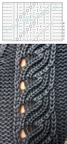 Driving tracery track – knitting stitches how to Lace Knitting Patterns, Knitting Stiches, Cable Knitting, Crochet Cardigan Pattern, Knitting Charts, Knitting Designs, Crochet Stitches, Stitch Patterns, Knit Crochet