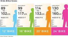 kids bike size chart - Google Search