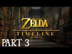 Timeline: The Legend of Zelda - Part 3