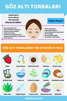 Göz Altı Torbalarına Doğal Çözüm Natural herbal methods on this page can be an effective solution to problems, such as: As under eye bags, swollen eyes, dark circles and swelling of the eyes. Beauty Care, Beauty Makeup, Eye Makeup, Homemade Skin Care, Homemade Beauty, Herbal Remedies, Natural Remedies, Under Eye Bags, Concealer