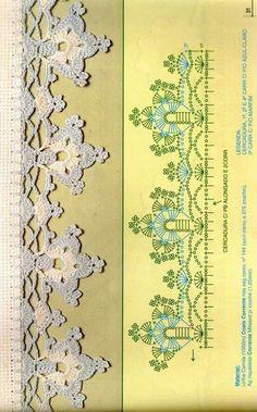 Crochet Patterns Lace We will bind the edge beautifully A delightful mega … Crochet Boarders, Crochet Edging Patterns, Crochet Lace Edging, Crochet Diagram, Crochet Chart, Thread Crochet, Filet Crochet, Irish Crochet, Crochet Designs