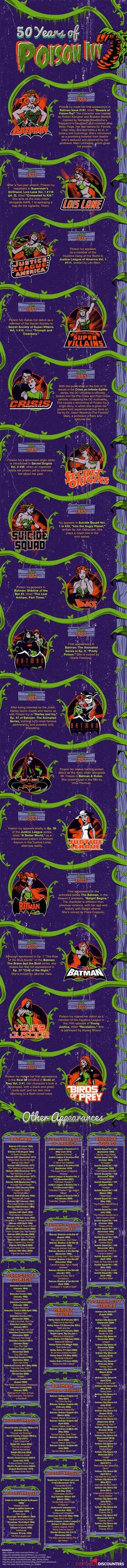 the-50-year-history-of-poison-ivy-gets-a-inforgraphic-breakdown2
