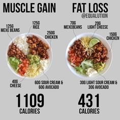LETS TALK Youve got magic numbers & tips on how to hit them The simple science: . - clean eating and healthy eating - Weight Gain Meals, Healthy Weight Gain, Lose Weight, Weight Loss, Meals For Muscle Gain, Gain Muscle, Reduce Weight, Healthy Meal Prep, Healthy Snacks