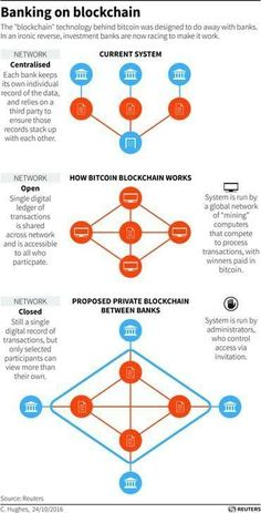 digitalocean bitcoin mining