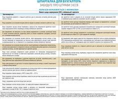 Найважливіше про сплату та нарахування ЄСВ: шпаргалка для бухгалтера | «Дебет-Кредит» - бухгалтерські новини