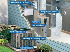 How to Keep Your Indoor Air Quality Fresh and Clean #IndoorAirQuality #dontforgetthefilter