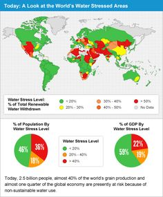 World's Water Stressed Areas